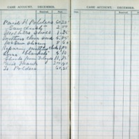 1903 Diary Cash Account December