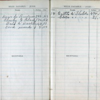 1903 Diary Bills Payable June-July