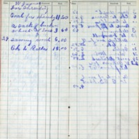 1901 Diary Cash Account November