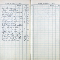 1903 Diary Cash Account May
