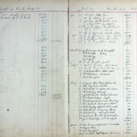 S10_F25_Ledger Book_Pages 104 & 105