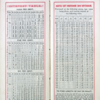 1901 Reference Page 6 & 7