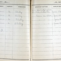 Thomas Family Record Book pages 258 & 259