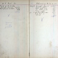 S10_F25_Ledger Book_Pages 62 & 63
