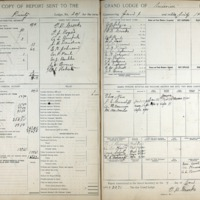 S10_F6_RegisterOfReports_January-July 1905