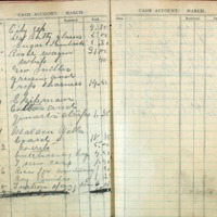 1904 Diary Cash Account March