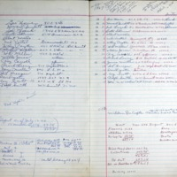 S10_F4_Minutes_List of Officers 1966 & 1967
