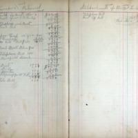 S10_F25_Ledger Book_Pages 156 & 157