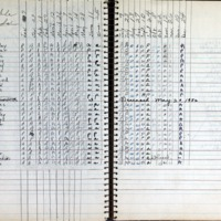 S6_F3_Roll Call Book-Past Noble Grands-1952