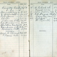 1904 Diary Bills Payable April-May
