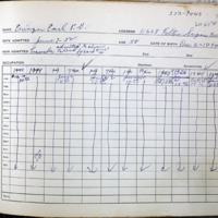 S2_F11_Membership Record Page 131-Earl Euinger