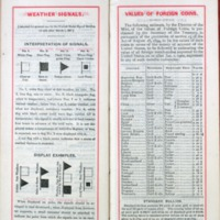 1901 Reference Page 12 & 13