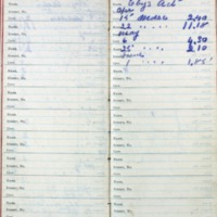 1899 Diary Addresses Page 2 & 3