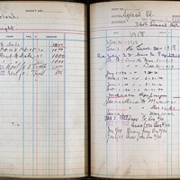 S3_F13_Membership Record-Friends of the Sons of Ireland & A. W. Fischer