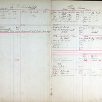 S10_F27_Membership Records_A. F. Radcliff & Thos. Nave