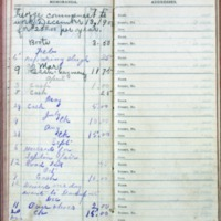 1901 Diary Addresses Page 1 & 2