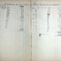 S10_F25_Ledger Book_Pages 4 & 5