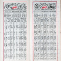 1901 Reference Page 36 & 37