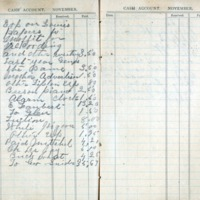 1904 Diary Cash Account November