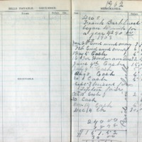 1903 Diary Bills Payable December
