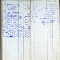 1897 Diary Cash Account November