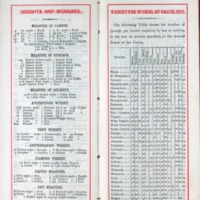 1901 Reference Page 4 & 5