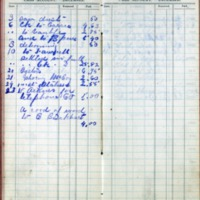 1901 Diary Cash Account December