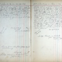 S10_F25_Ledger Book_Pages 246 & 247