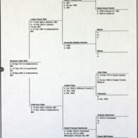 Pedigree Chart for Howard Luther Bell