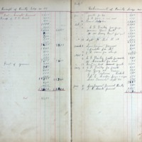 S10_F25_Ledger Book_Pages 94 & 95