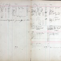 S10_F27_Membership Records_C. R. Bailey & W. H. Can