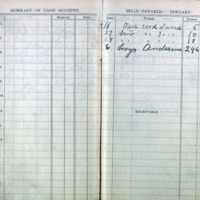 1903 Diary Summary of Cash Account