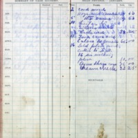 1901 Diary Bills Payable January