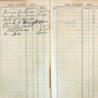 1904 Diary Cash Account May