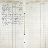 1904 Diary Cash Account December