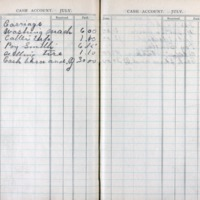 1903 Diary Cash Account July