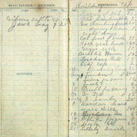 1904 Diary Bills Payable December