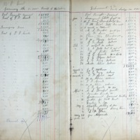 S10_F25_Ledger Book_Pages 50 & 51