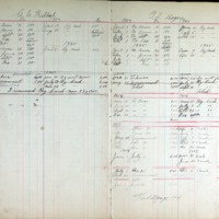 S10_F27_Membership Records_C. E. Fishbach & G. S. Rogers