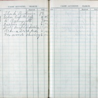 1903 Diary Cash Account March