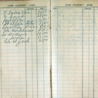 1904 Diary Cash Account June