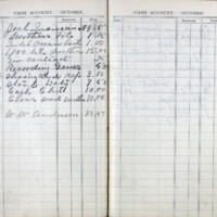 1903 Diary Cash Account October